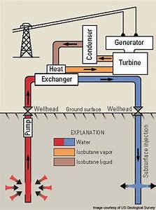 Patua Geothermal Power Plant