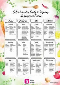 Fruits Legumes Saison : frigo magic les fruits et l gumes de saison automne ~ Melissatoandfro.com Idées de Décoration