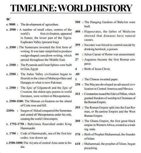 timeline templates  students  samples