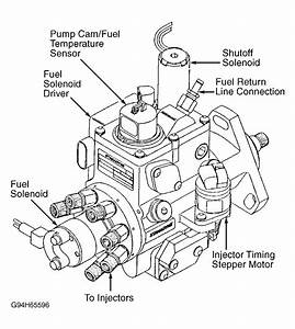 Chevy 1500 Fuel Pump Wiring Diagram