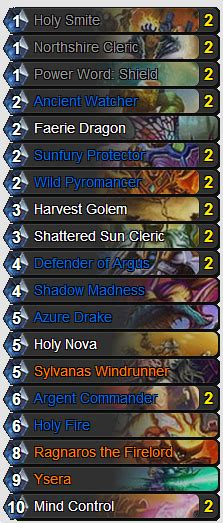 Meta Decks Hearthstone September by Hearthstone Features What Do The Play A Look At