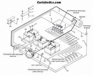 Gas Golf Cart Wiring Diagram 1985