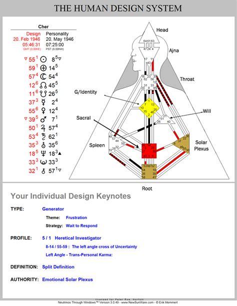 human design free chart your human design 187 incarnation cross of uncertainty
