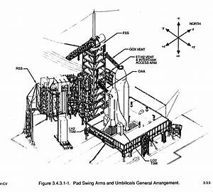 Shuttle Launch Facility Diagrams  U00bb The Unwanted Blog