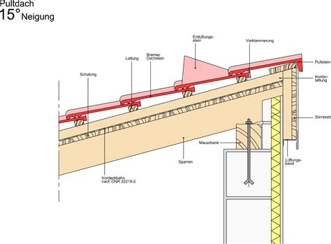 technische details  spune  acoperisului pe nume bramac