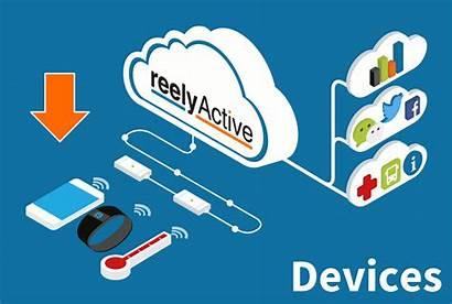 Platform Overview Technology Software Applications