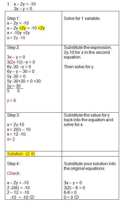 Systems Of Equations Word Problems Worksheet Algebra 2  Solving Systems Using Substitution