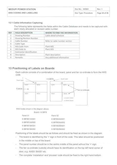 KKS TAGGING PROCEDURE PDF