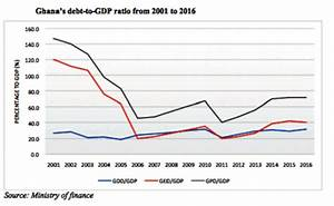 The IMF's call for domestic borrowing: A menace or ...