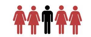 mariage religieux islam la polygamie dans les croyances monothéistes alif