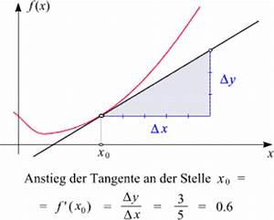 Tangente Berechnen Mit Punkt : differenzieren 1 mathematische hintergr nde ~ Themetempest.com Abrechnung