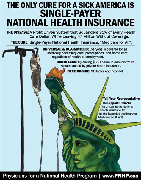 Health Care Policy  Boundless Political Science. Hiv Combination Therapy Hometeam Pest Defense. Human Resources Management Degree. Colorado State University Online Mba. Best Apps For Medical Students. Auto Repair Hickory Nc Backflow Solutions Inc. Loan Lenders Bad Credit Sell Tickets To Events. Billing Specialist Salary Oracle Crm Features. Reframing Organizations Artistry Choice And Leadership Pdf