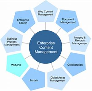 image gallery sharepoint 2013 ecm With enterprise document management system