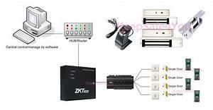 Zkteco Inbio460 4 Doors Fingerprint Access Control Systems