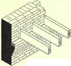 Corbel Construction by Brick Corbelling