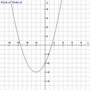 Quadratische Funktionen Scheitelpunkt Berechnen : quadratische funktion ii wertebereich graph zeichnen ~ Themetempest.com Abrechnung