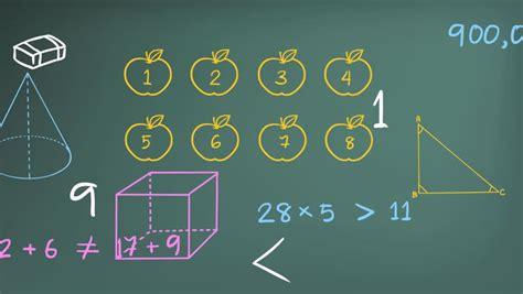 animation  simple colorful mathematics math subject