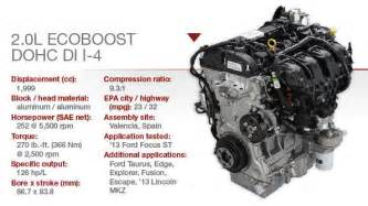 ford fusion 2012 problems ford 2 0l ecoboost dohc i 4 technology content from