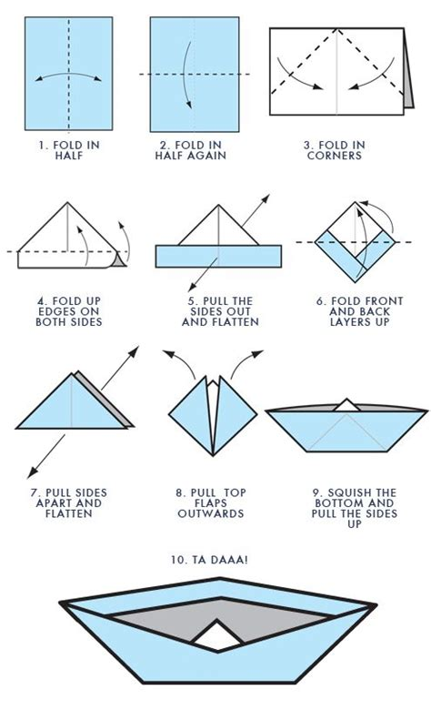 Origami Boat Steps by Step By Step For Origami Boat Projects