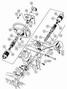 Golf Cart Steering Diagram : steering column golfcartpartsdirect ~ A.2002-acura-tl-radio.info Haus und Dekorationen