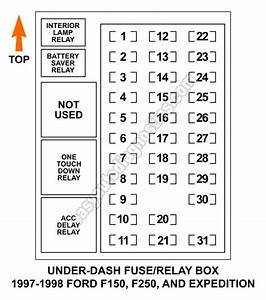 1999 Ford F150 Fuse Diagram Owners Manual