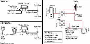 Line Lock  Roll Control Recommendations