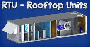 Rtu Rooftop Units Explained