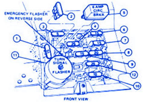 1992 Ford Mustang Fuse Diagram by Ford Mustang 1992 Engine Fuse Box Block Circuit Breaker
