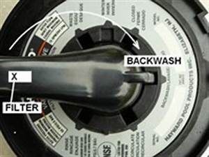 How To Backwash A Pool Sand Filter