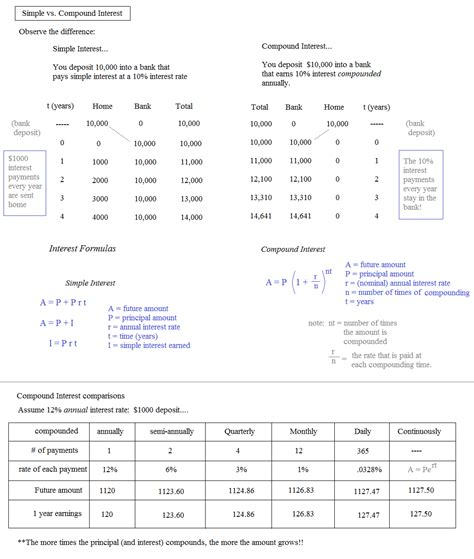 simple interest word problems worksheet answers