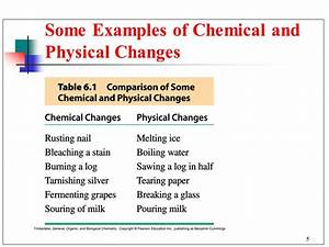 Chapter 5 Chemical Reactions - ppt video online download