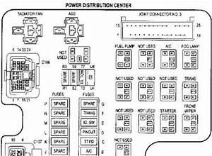 Dodge Dakota Fuse Box Location : 2004 dodge dakota heather blower speeds my heater blower ~ A.2002-acura-tl-radio.info Haus und Dekorationen