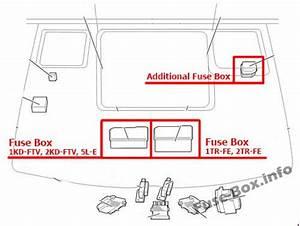Fuse Box Diagram Toyota Hiace  H200  2005
