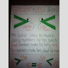 Greater Than Or Less Than!  Teaching )  Pinterest  Math, Anchor Charts And Chart