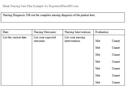 Nursing Care Plans  Free Care Plan Examples For A