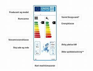 Energim U00e6rkning Af Varmepumper