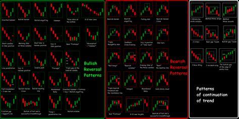 bullish  bearish candlestick pattern cryptocurrencies