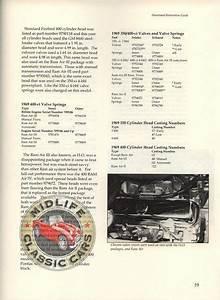 Firebird Pontiac Trans Am Restoration Guide Manual Book