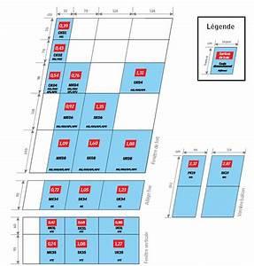 Dimension Des Velux : choisir sa fen tre de toit velux installation velux le ~ Premium-room.com Idées de Décoration