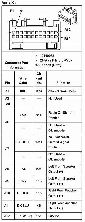 im   install  boss audio system
