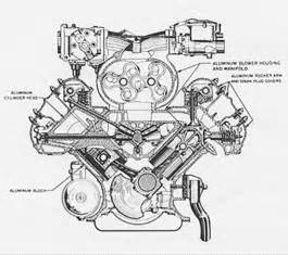 watch more like buick engine diagram 2004 buick lesabre engine diagram on 3 8 buick engine diagram