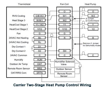 Honeywell Heat Pump Thermostat Troubleshooting Two Stage