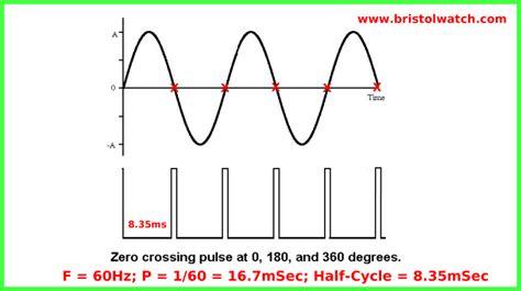 Zero Crossing Detectors Circuits Applications