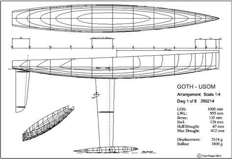 Rc Boats Plans Free by Rg65 Model Yacht Plans