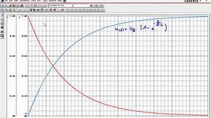 E-funktion Der Kondensatoraufladung Mp4