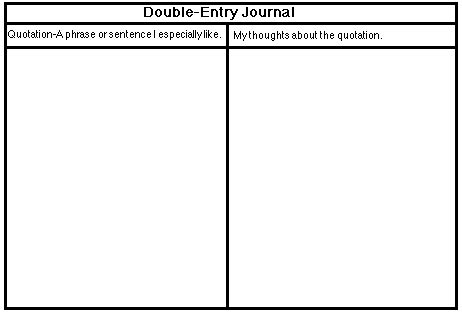 double entry journals learning strategies