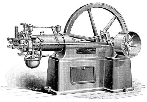 Co2 Emission History