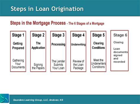 va mortgages va mortgage overview