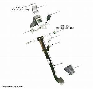 Hyundai Santa Fe  Brake Pedal  Components And Components Location - Brake System