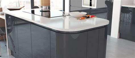 kohler kitchen faucets home depot light grey handleless high gloss painted kitchen door